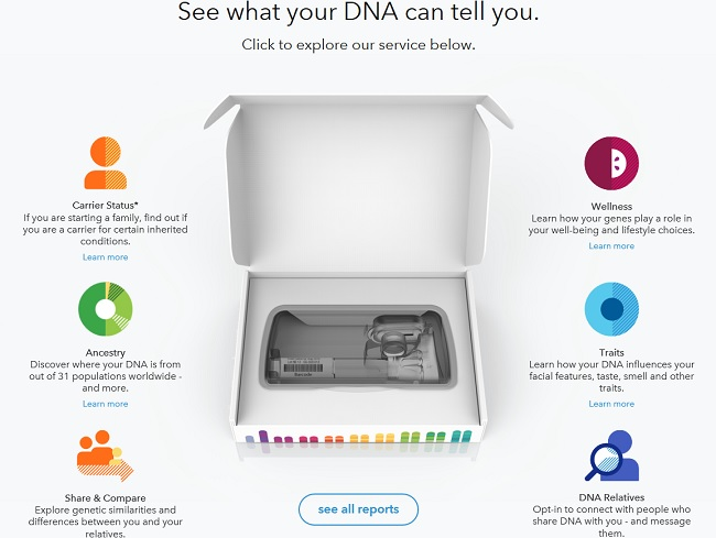 23andMe DNA Test Home Kit + Exciting Ancestry & Health Results