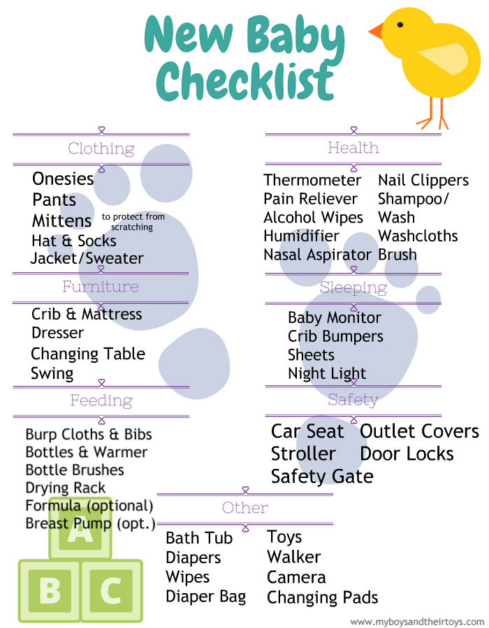 photograph about New Baby Checklist Printable called Fresh new Little one Record Printable - My Boys and Their Toys
